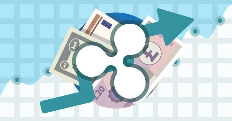 Could Ripple (XRP) Be The Next Binance Base Currency?