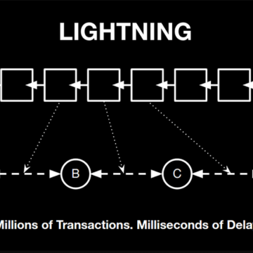 Reasons Why Bitcoin's Lightning Network Is Revolutionary